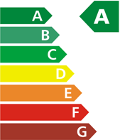 a graphic of energy ratings, showing Altus at the top as 'A'-rated